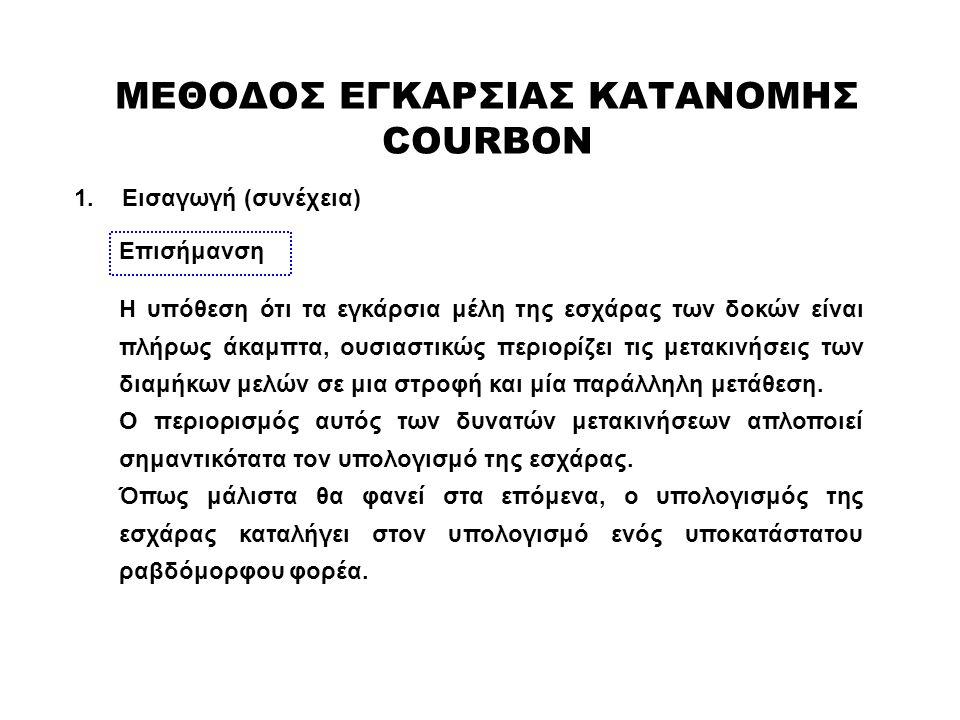 ΜΕΘΟΔΟΣ ΕΓΚΑΡΣΙΑΣ ΚΑΤΑΝΟΜΗΣ COURBON