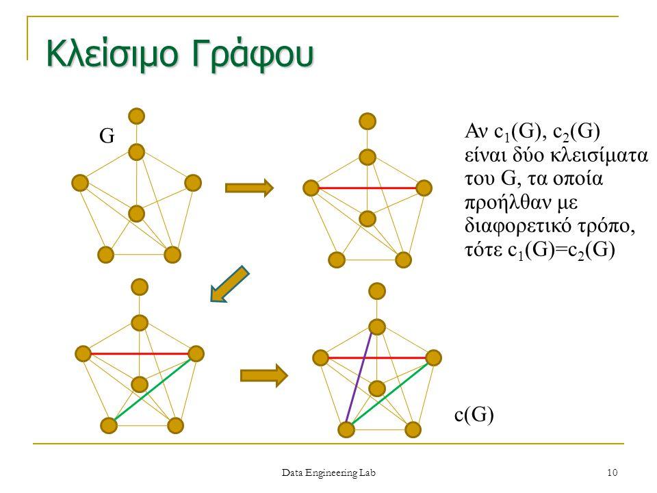 Κλείσιμο Γράφου G. Αν c1(G), c2(G) είναι δύο κλεισίματα του G, τα οποία προήλθαν με διαφορετικό τρόπο, τότε c1(G)=c2(G)