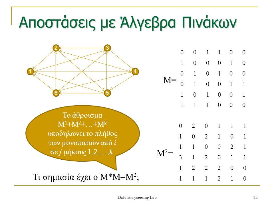 Αποστάσεις με Άλγεβρα Πινάκων