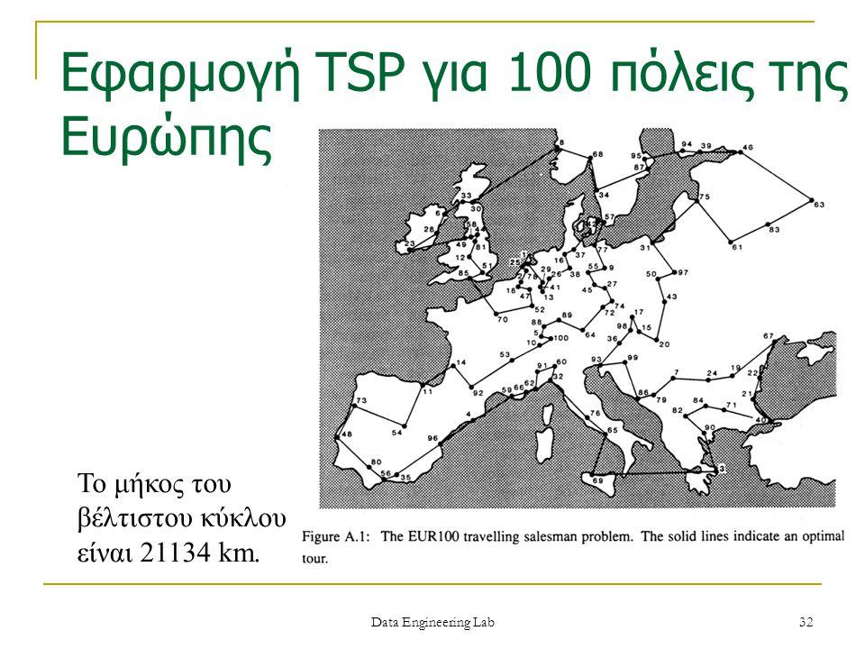 Εφαρμογή TSP για 100 πόλεις της Ευρώπης