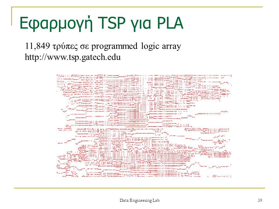 Εφαρμογή TSP για PLA 11,849 τρύπες σε programmed logic array