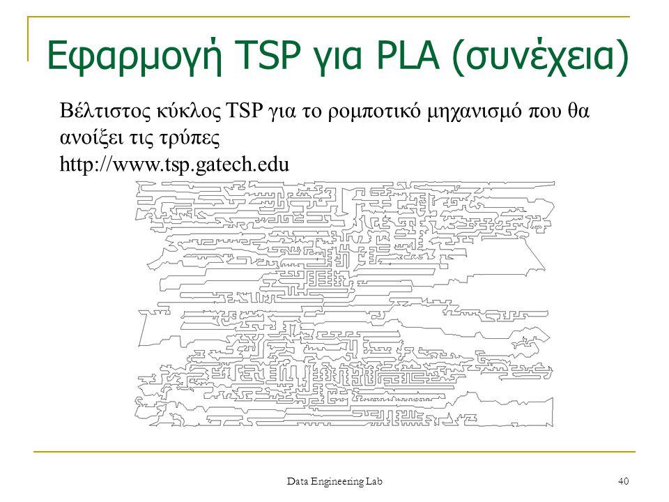 Εφαρμογή TSP για PLA (συνέχεια)