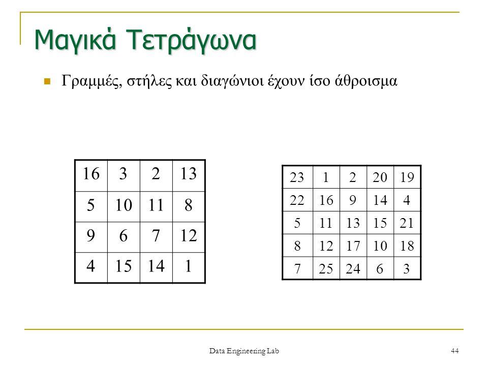 Μαγικά Τετράγωνα Γραμμές, στήλες και διαγώνιοι έχουν ίσο άθροισμα. 16. 3. 2. 13. 5. 10. 11. 8.