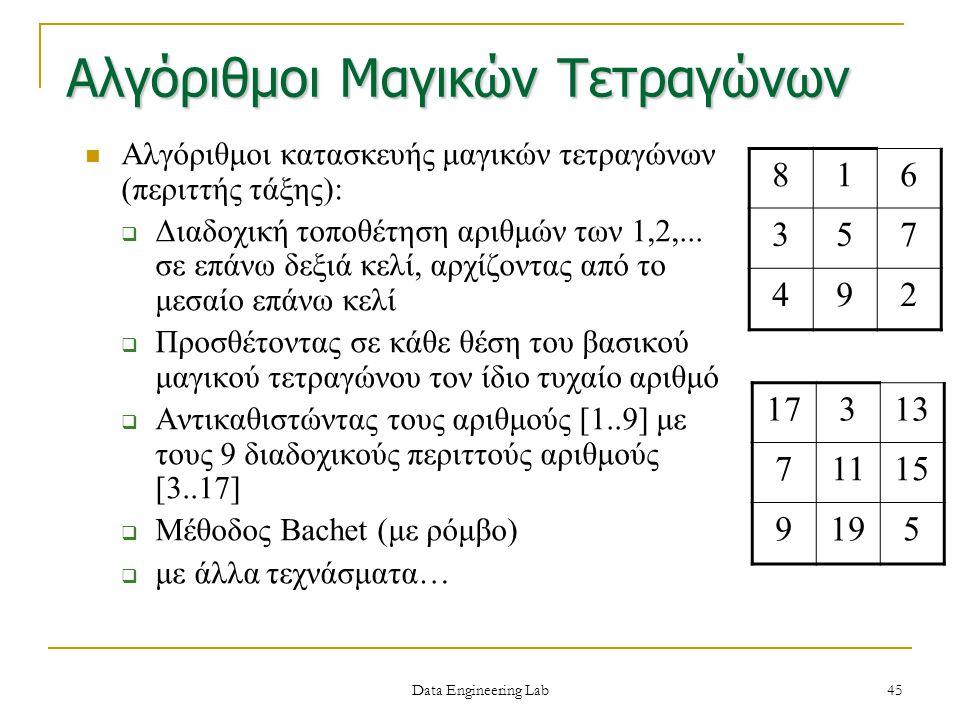 Αλγόριθμοι Μαγικών Τετραγώνων