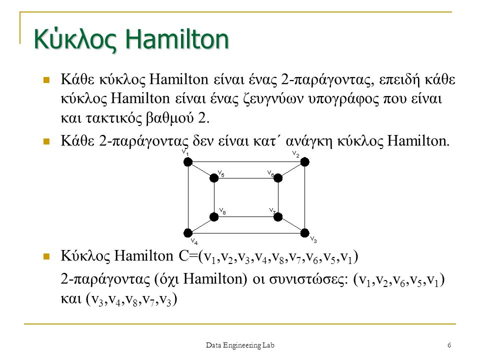 Κύκλος Hamilton