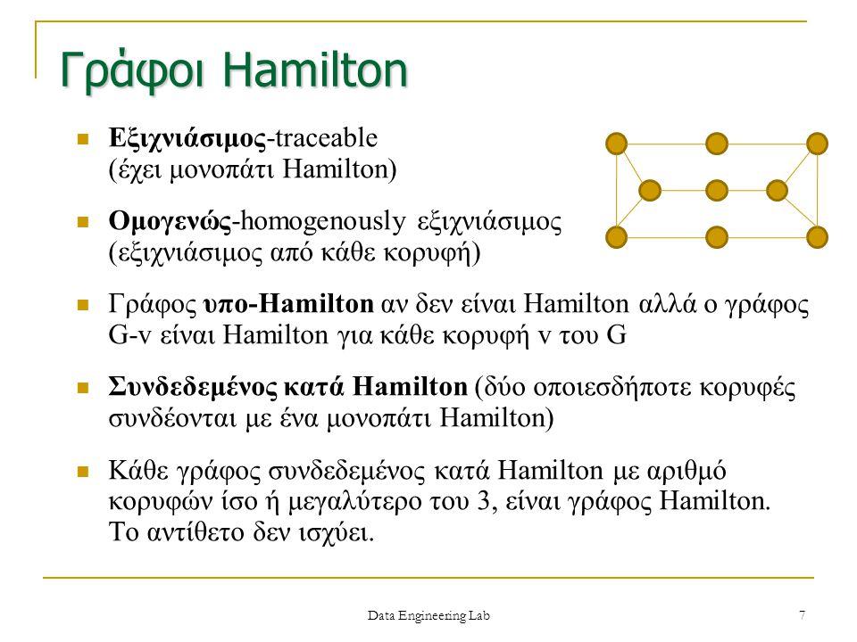 Γράφοι Hamilton Eξιχνιάσιμος-traceable (έχει μονοπάτι Hamilton)
