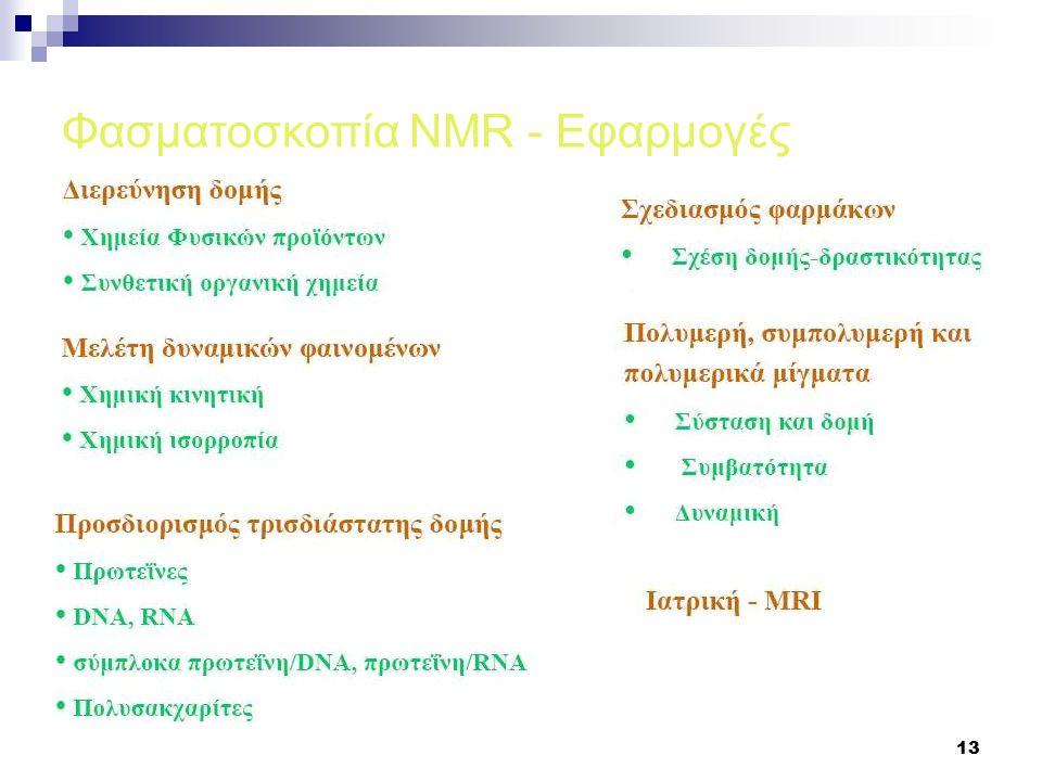 Φασματοσκοπία NMR - Εφαρμογές