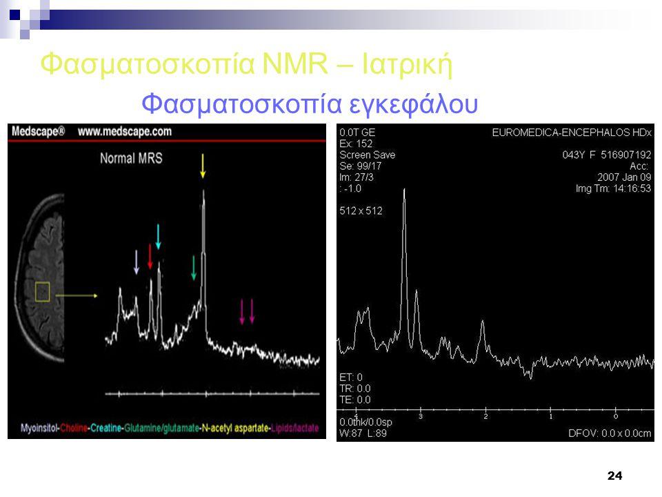 Φασματοσκοπία NMR – Ιατρική Φασματοσκοπία εγκεφάλου