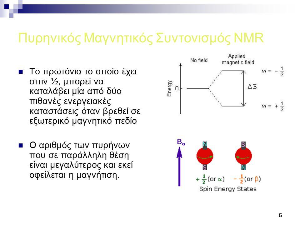 Πυρηνικός Μαγνητικός Συντονισμός NMR