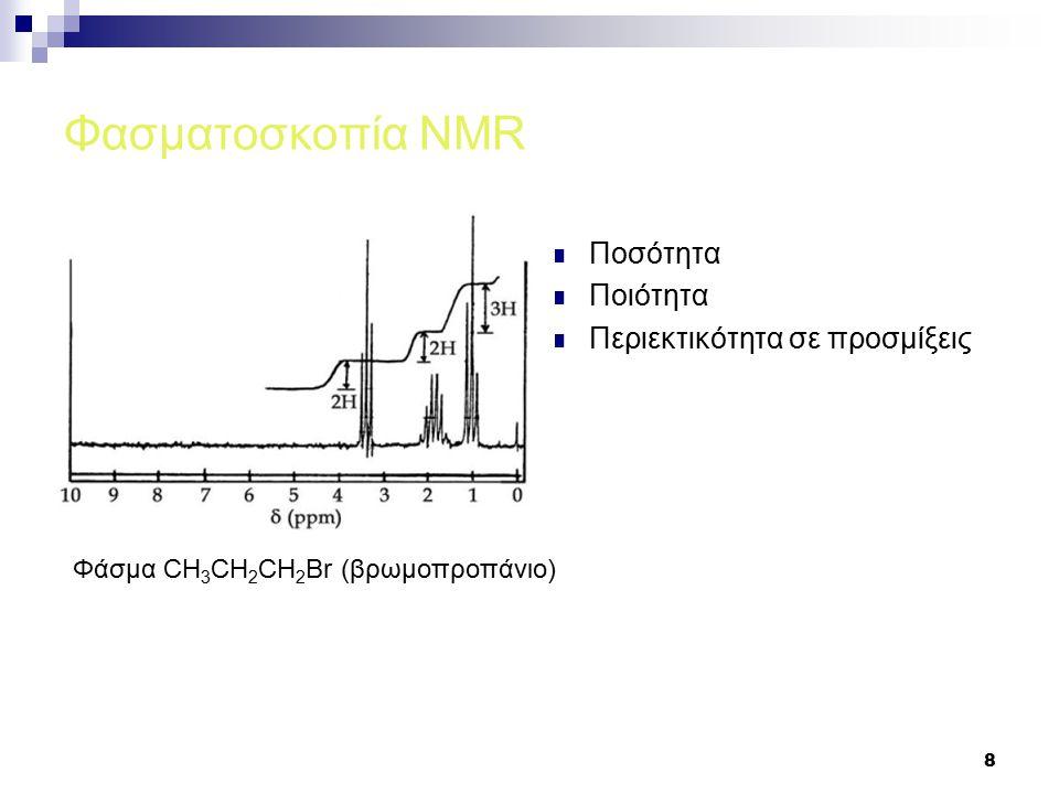 Φασματοσκοπία NMR Ποσότητα Ποιότητα Περιεκτικότητα σε προσμίξεις