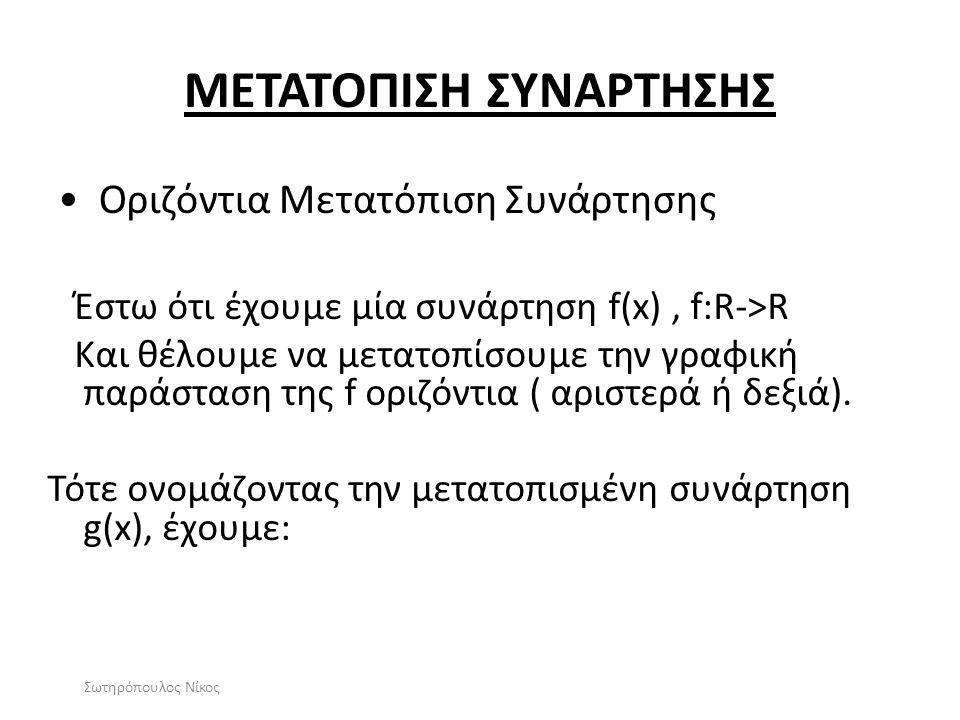 ΜΕΤΑΤΟΠΙΣΗ ΣΥΝΑΡΤΗΣΗΣ