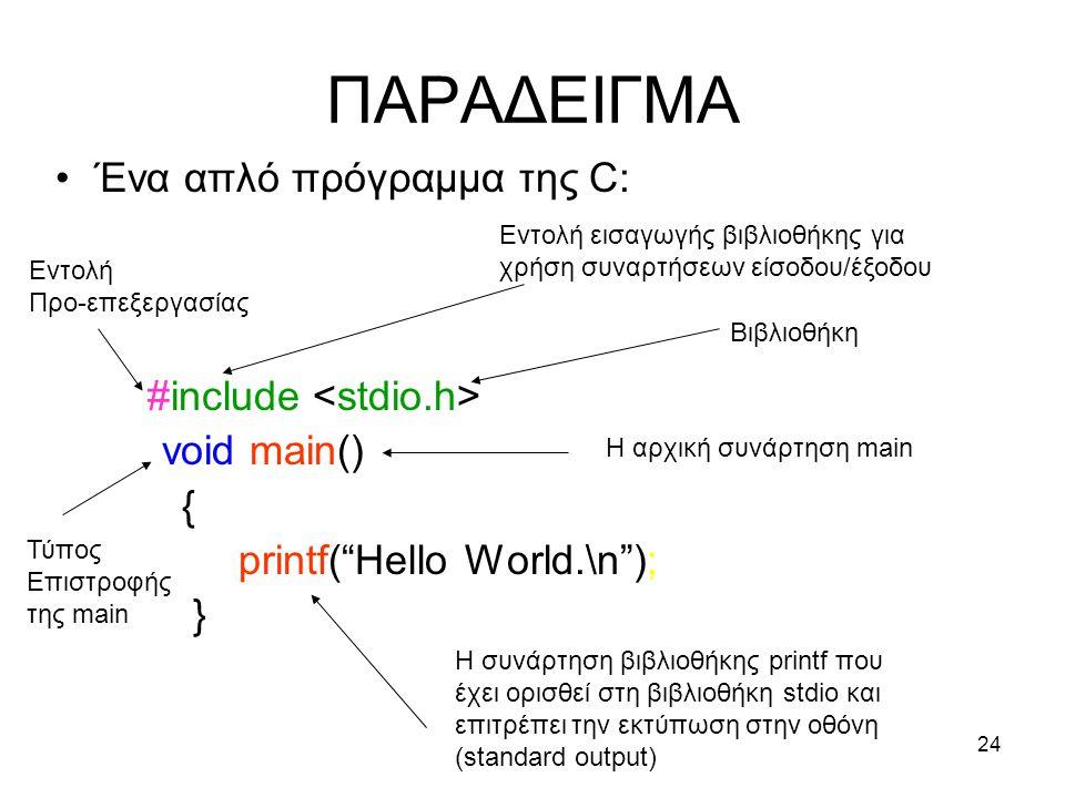 ΠΑΡΑΔΕΙΓΜΑ Ένα απλό πρόγραμμα της C: #include <stdio.h>