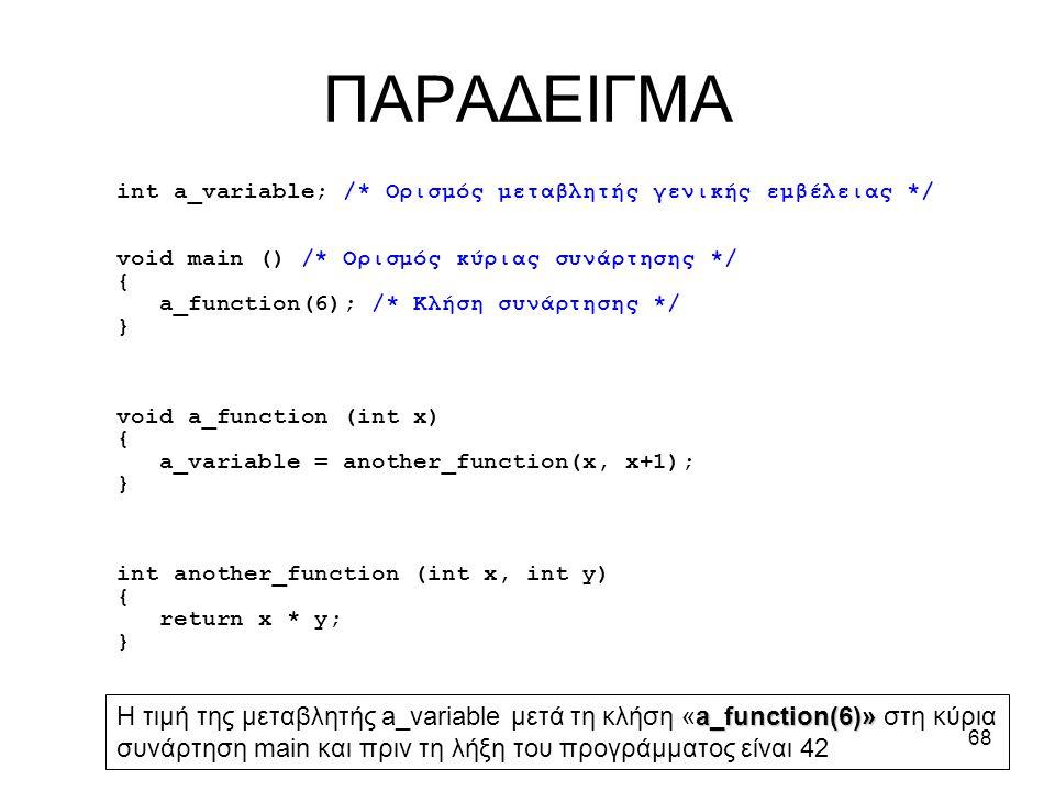 ΠΑΡΑΔΕΙΓΜΑ int a_variable; /* Ορισμός μεταβλητής γενικής εμβέλειας */ void main () /* Ορισμός κύριας συνάρτησης */