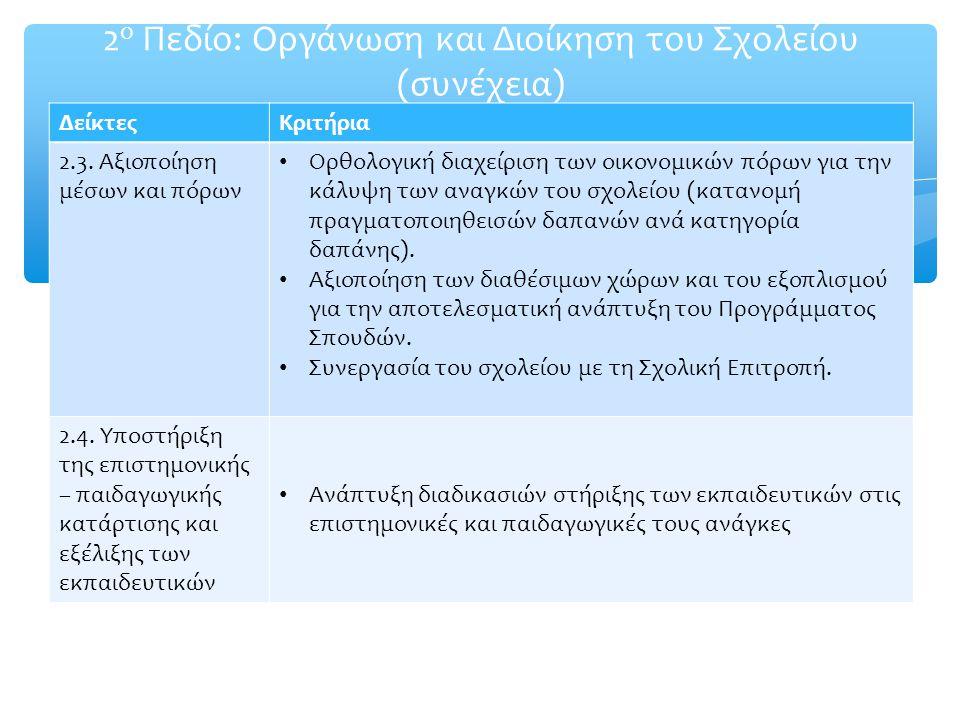 2ο Πεδίο: Οργάνωση και Διοίκηση του Σχολείου (συνέχεια)