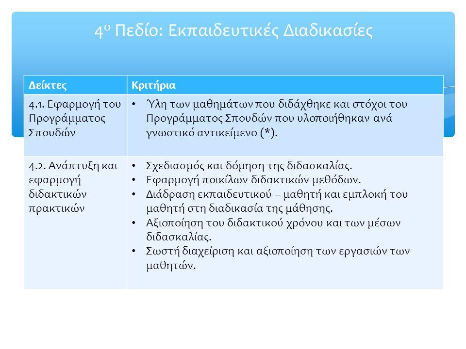 4ο Πεδίο: Εκπαιδευτικές Διαδικασίες