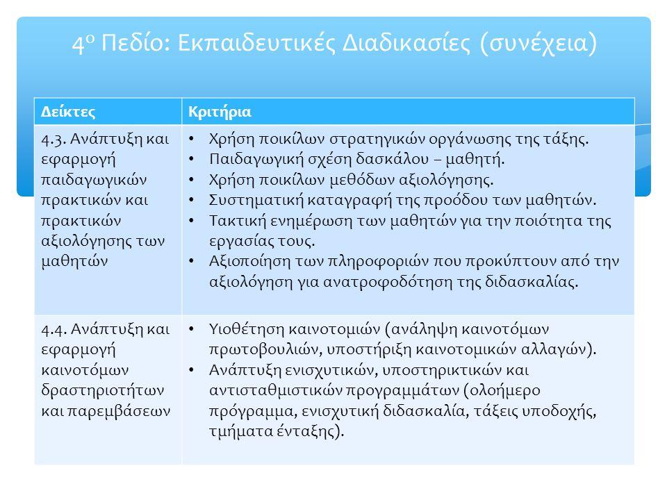 4ο Πεδίο: Εκπαιδευτικές Διαδικασίες (συνέχεια)