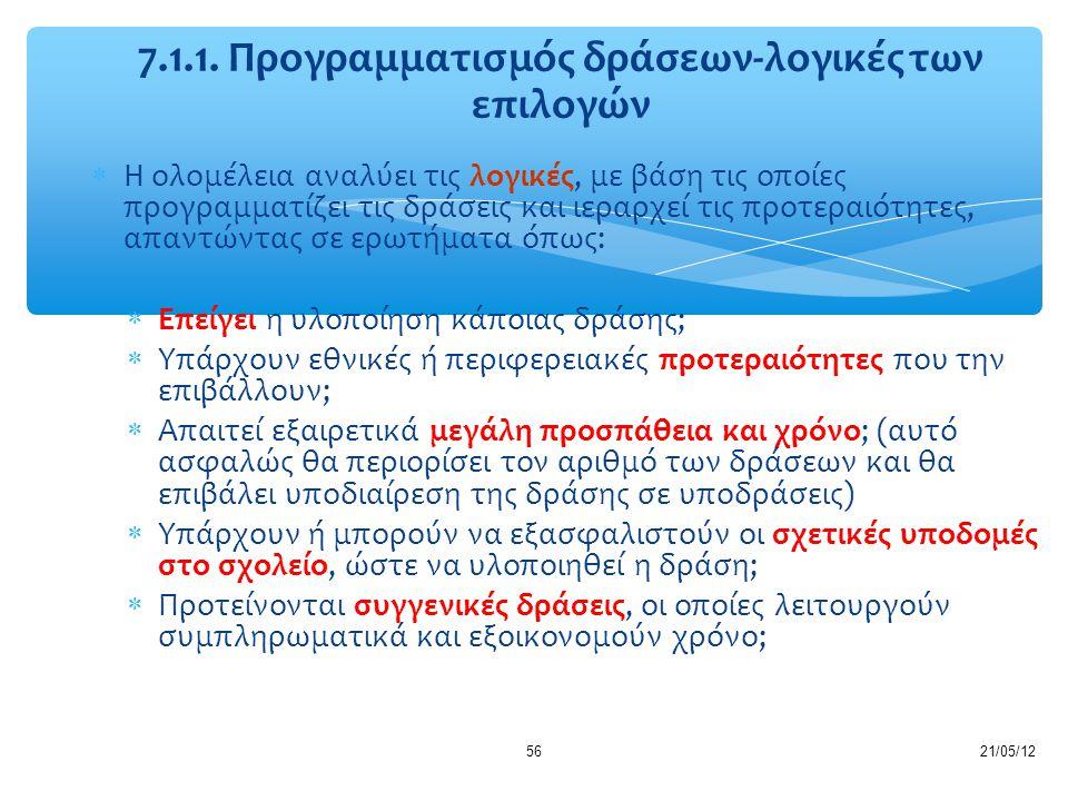 7.1.1. Προγραμματισμός δράσεων-λογικές των επιλογών