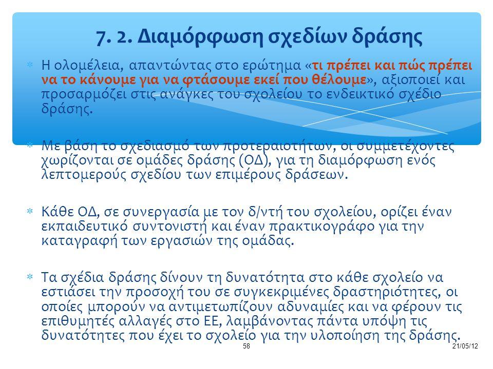 7. 2. Διαμόρφωση σχεδίων δράσης