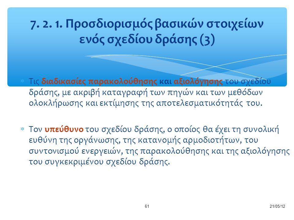 7. 2. 1. Προσδιορισμός βασικών στοιχείων ενός σχεδίου δράσης (3)
