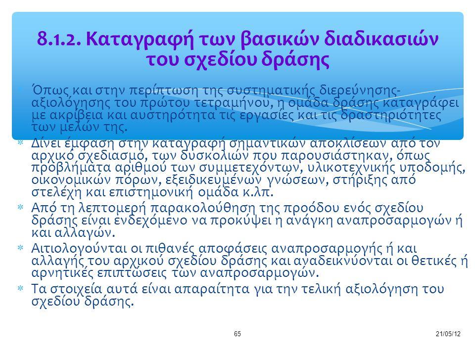 8.1.2. Καταγραφή των βασικών διαδικασιών του σχεδίου δράσης