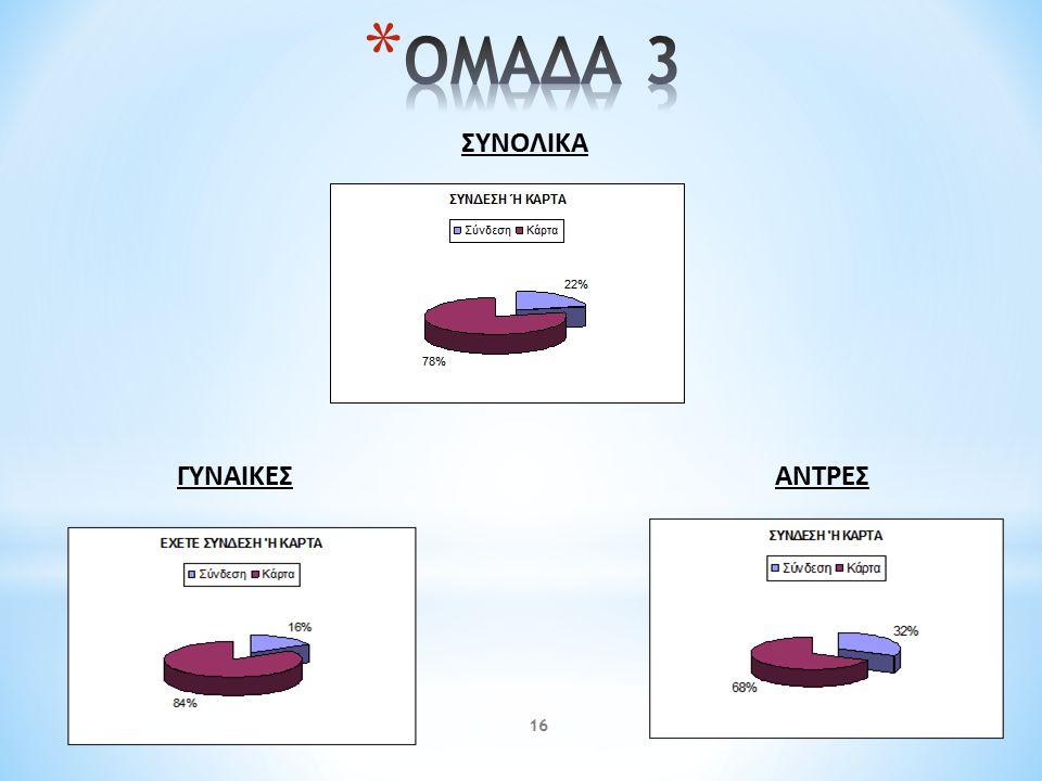 ΟΜΑΔΑ 3 ΣΥΝΟΛΙΚΑ ΓΥΝΑΙΚΕΣ ΑΝΤΡΕΣ