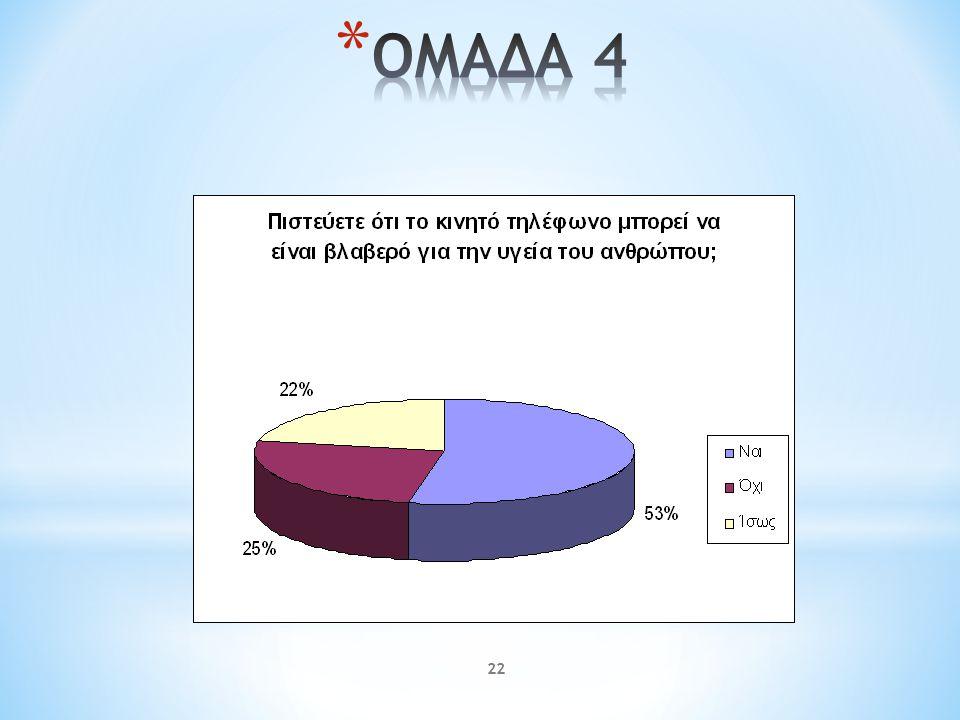ΟΜΑΔΑ 4