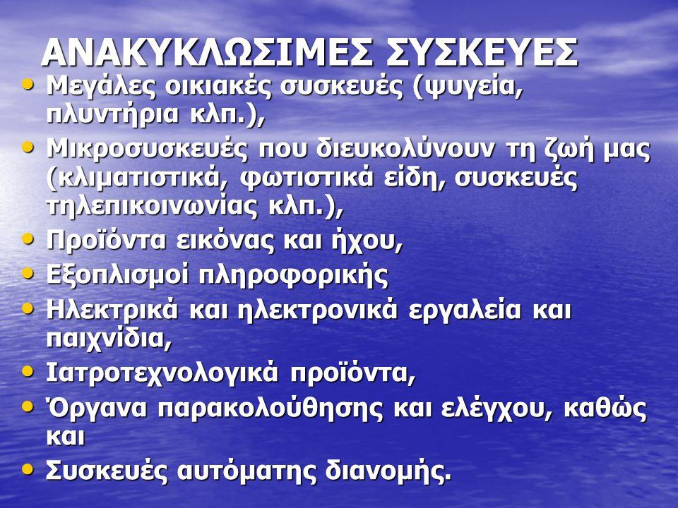 ΑΝΑΚΥΚΛΩΣΙΜΕΣ ΣΥΣΚΕΥΕΣ