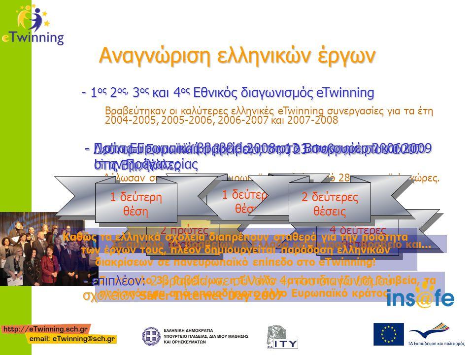 Αναγνώριση ελληνικών έργων