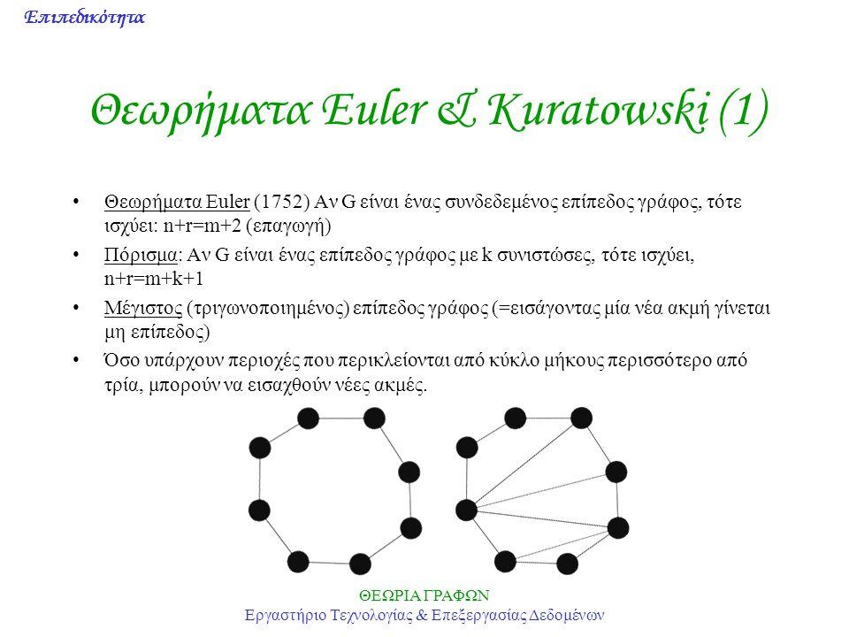 Θεωρήματα Euler & Kuratowski (1)