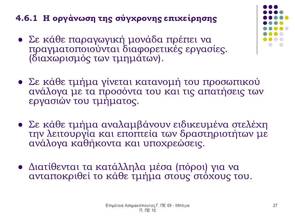 4.6.1 Η οργάνωση της σύγχρονης επιχείρησης
