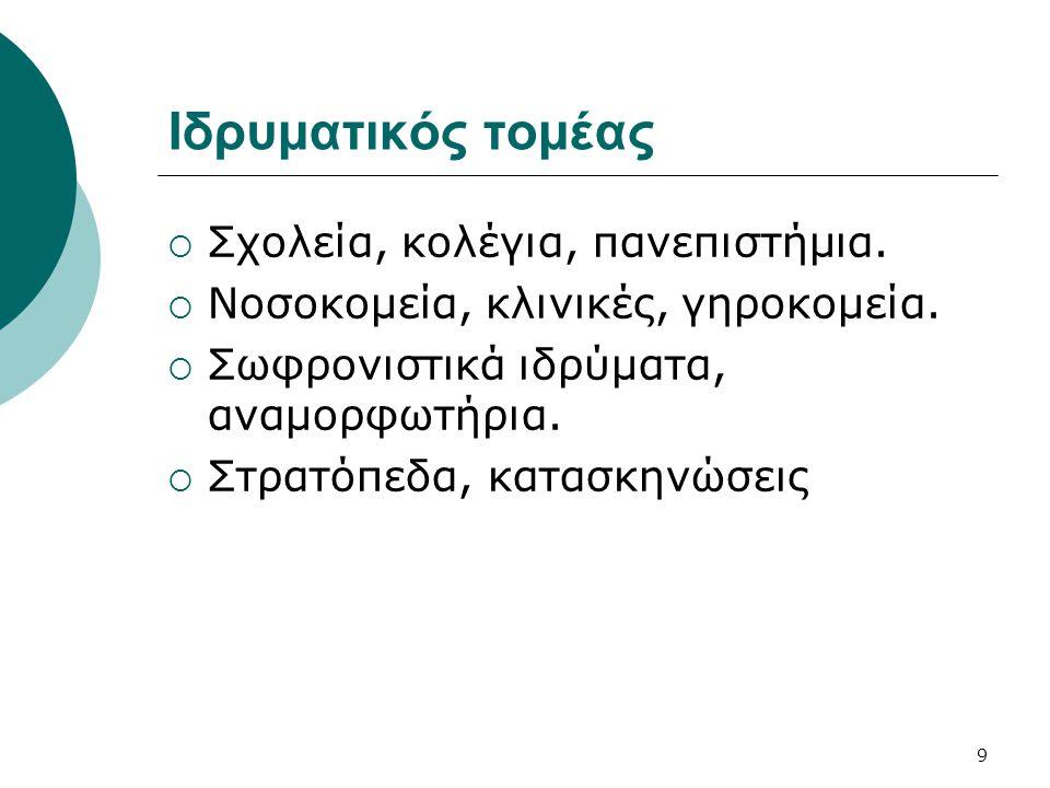 Ιδρυματικός τομέας Σχολεία, κολέγια, πανεπιστήμια.