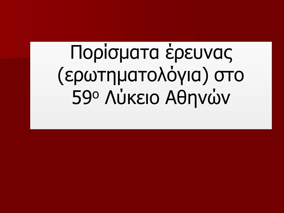 Πορίσματα έρευνας (ερωτηματολόγια) στο 59ο Λύκειο Αθηνών