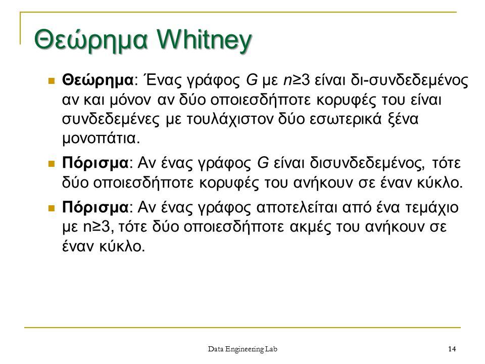 Θεώρημα Whitney