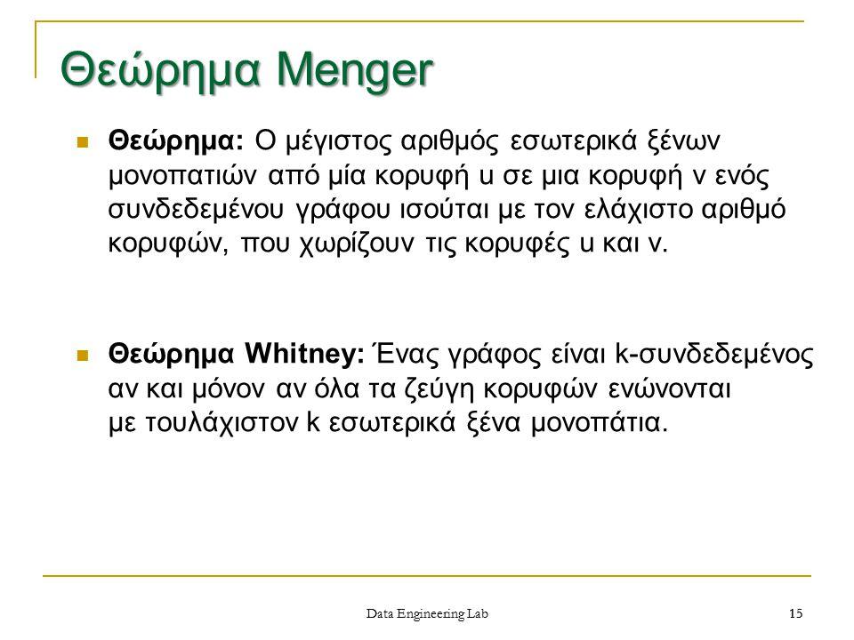 Θεώρημα Menger