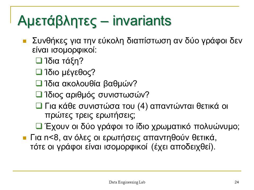 Αμετάβλητες – invariants