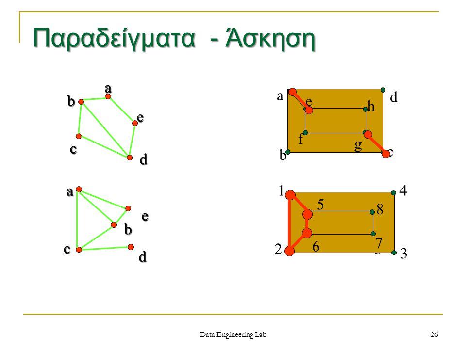 Παραδείγματα - Άσκηση d a b c e a c d b e f g h d a b c e 2 3 5 6 7 8