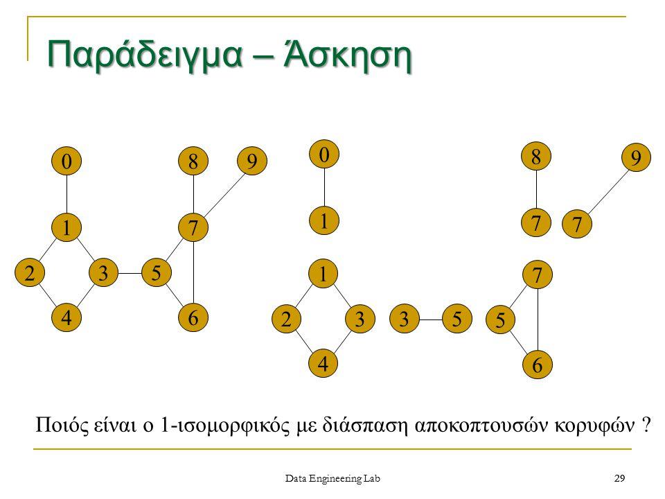 Παράδειγμα – Άσκηση 8. 8. 9. 9. 1. 7. 1. 7. 7. 2. 3. 5. 1. 7. 4. 6. 2. 3. 3. 5. 5.
