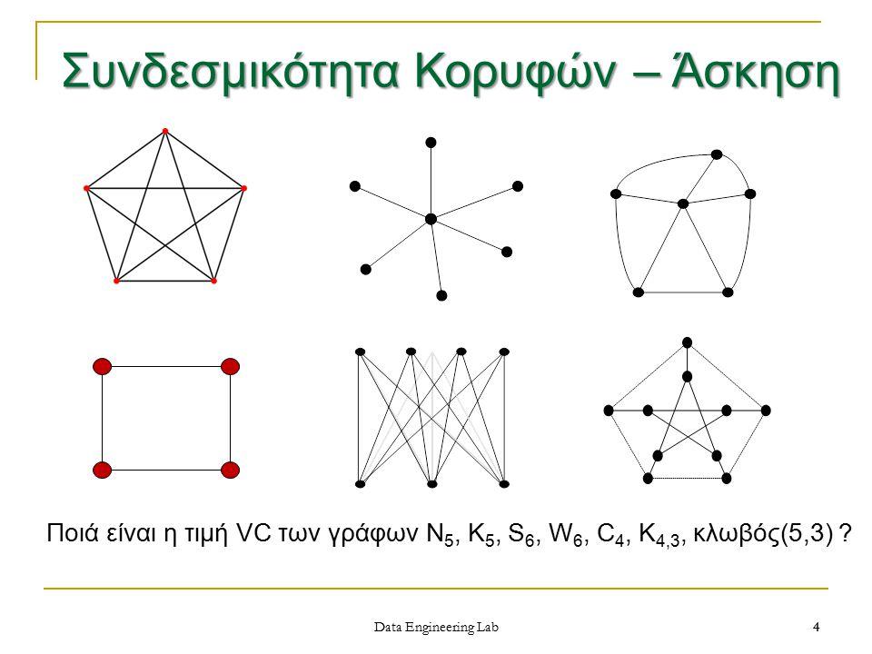Συνδεσμικότητα Κορυφών – Άσκηση