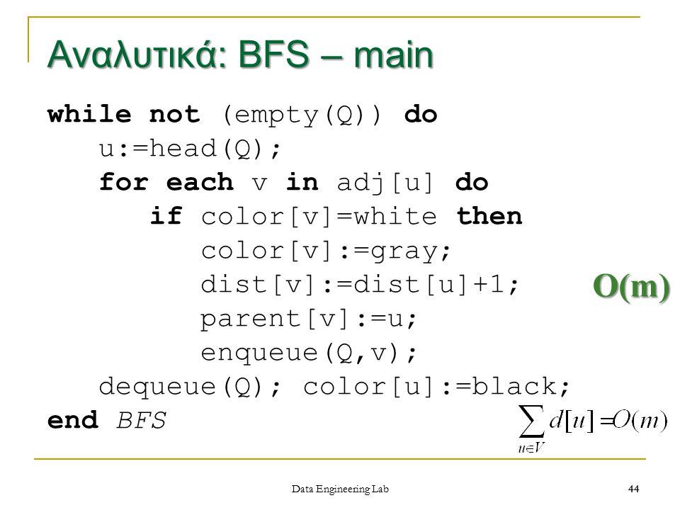 Αναλυτικά: BFS – main O(m) while not (empty(Q)) do u:=head(Q);