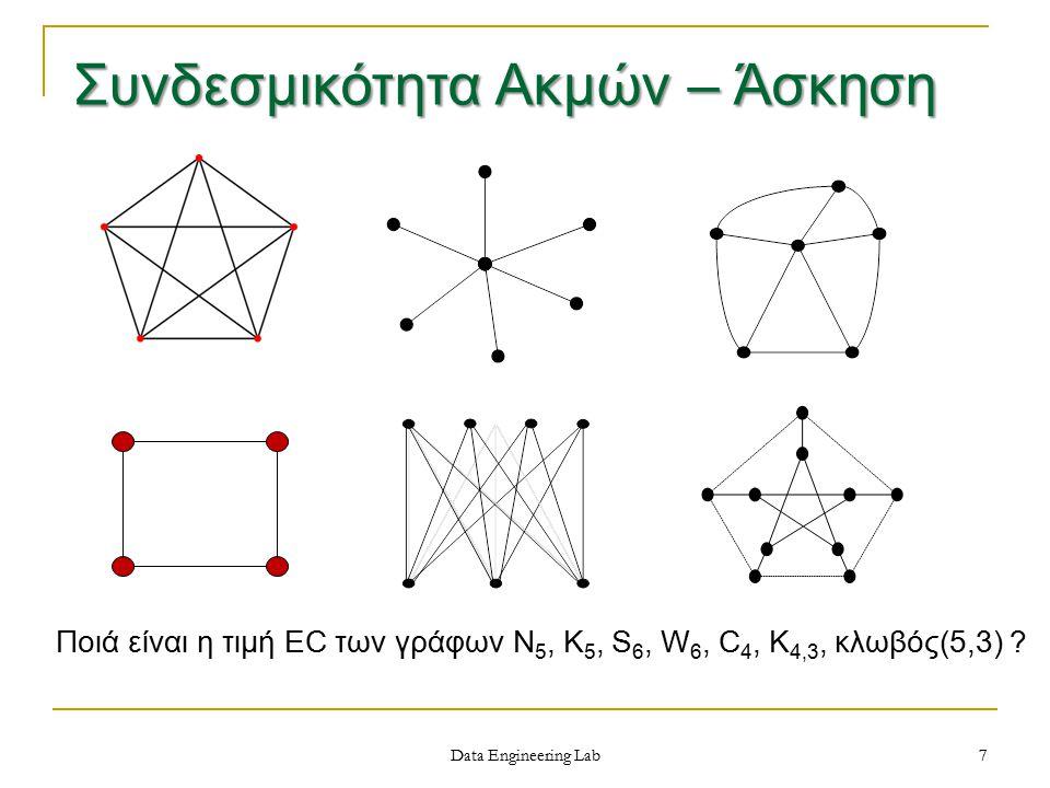 Συνδεσμικότητα Ακμών – Άσκηση
