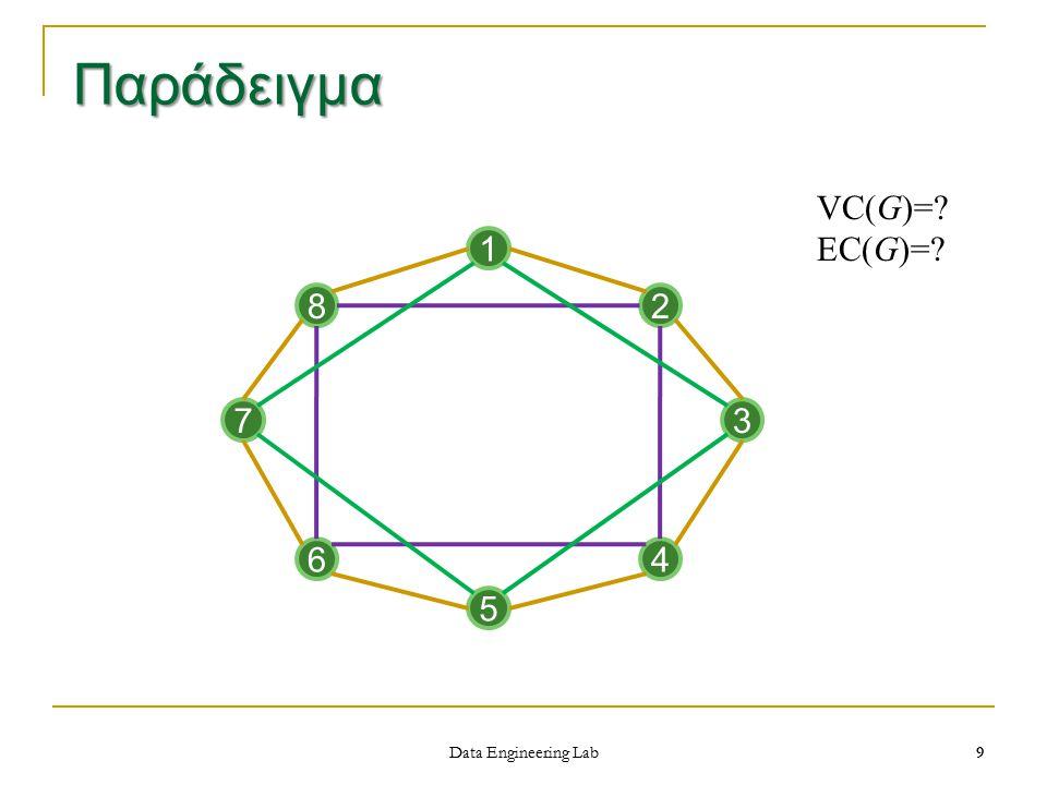 Παράδειγμα VC(G)= ΕC(G)= 1 8 2 7 3 6 4 5