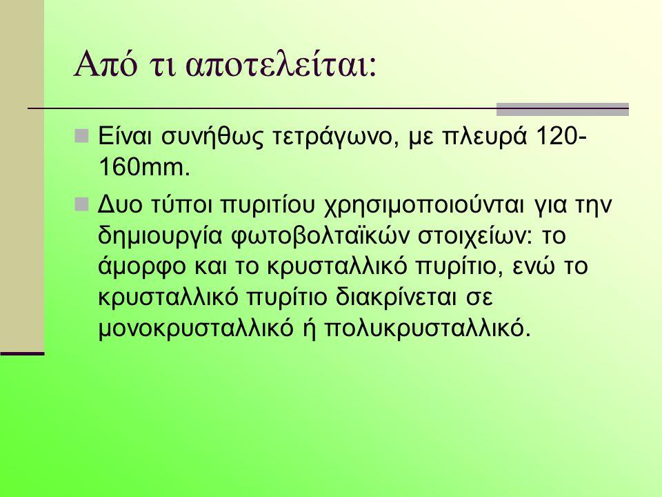 Από τι αποτελείται: Είναι συνήθως τετράγωνο, με πλευρά 120-160mm.