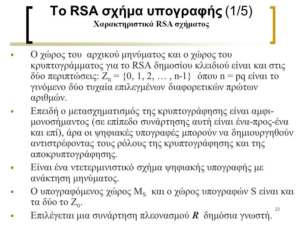 Το RSA σχήμα υπογραφής (1/5) Χαρακτηριστικά RSA σχήματος