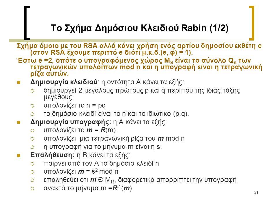 Το Σχήμα Δημόσιου Κλειδιού Rabin (1/2)