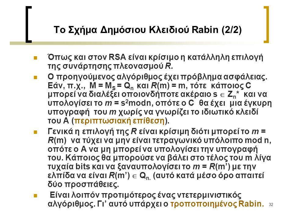 Το Σχήμα Δημόσιου Κλειδιού Rabin (2/2)