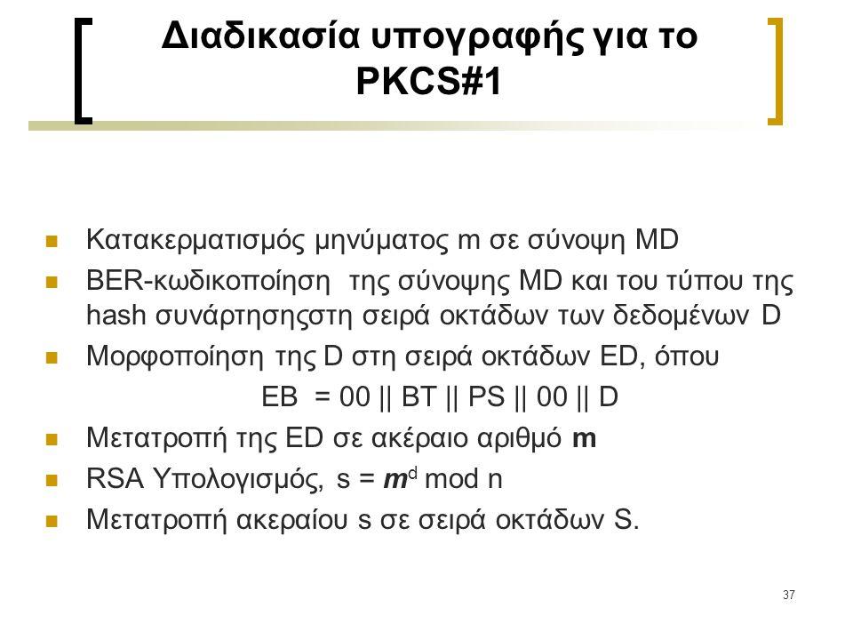 Διαδικασία υπογραφής για το PKCS#1