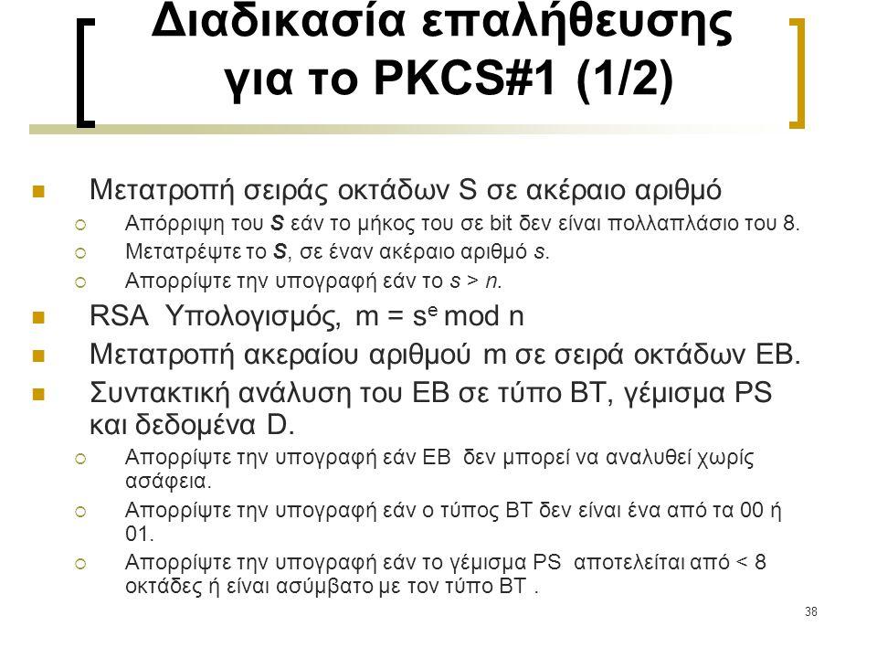 Διαδικασία επαλήθευσης για το PKCS#1 (1/2)