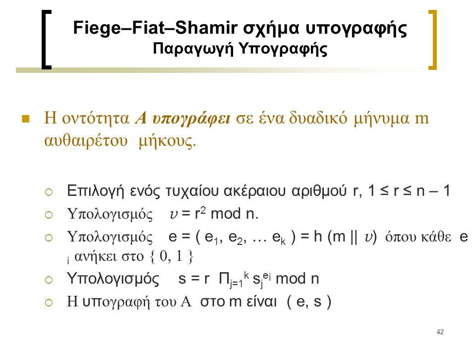 Fiege–Fiat–Shamir σχήμα υπογραφής Παραγωγή Υπογραφής