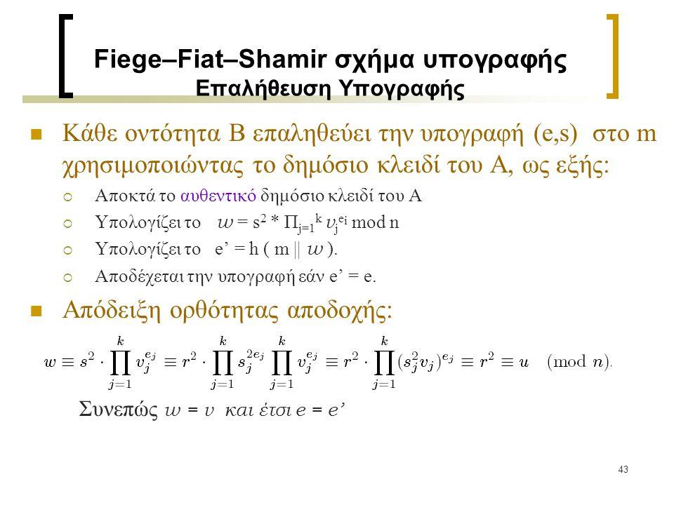 Fiege–Fiat–Shamir σχήμα υπογραφής Επαλήθευση Υπογραφής