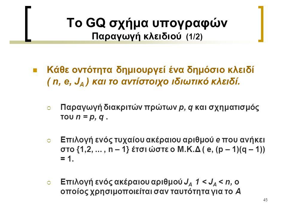 To GQ σχήμα υπογραφών Παραγωγή κλειδιού (1/2)